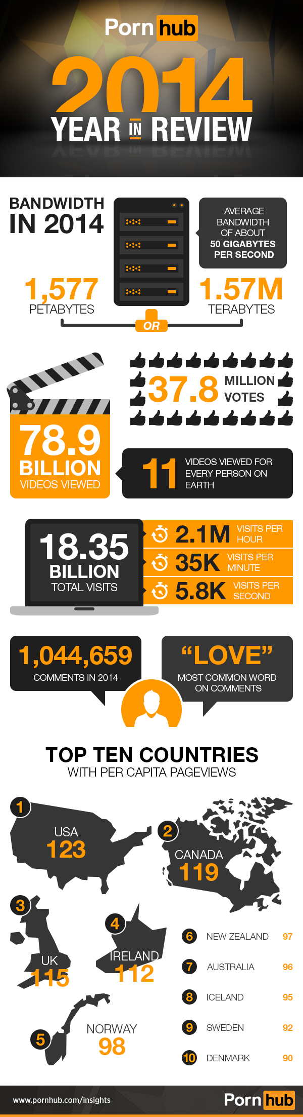 2-pornhub-2014-year-in-review-stats