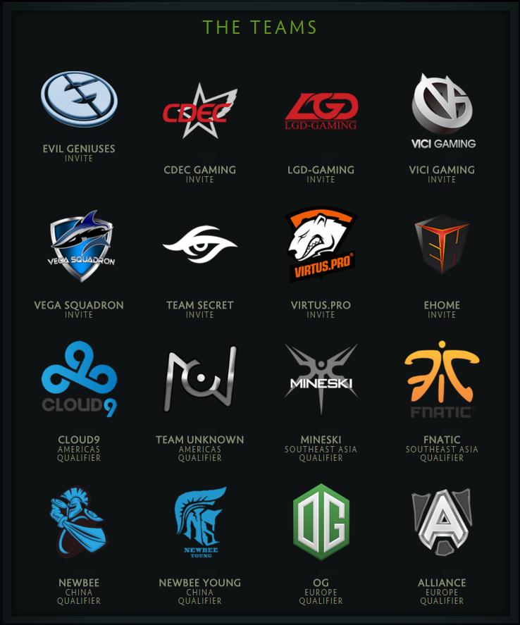 Unter den Teilnehmern befindet sich auch Evil Geniuses, welche The Internationals 2015 gewonnen haben.